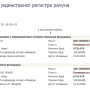 Суд (од)блокирао рачун београдског одбора УРМВИ